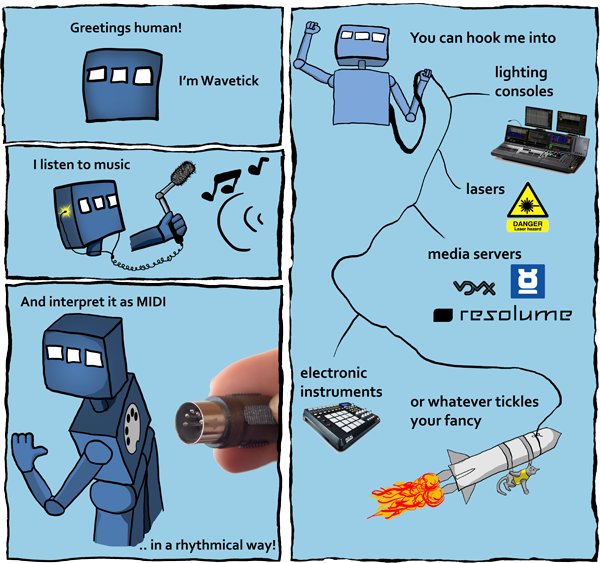 Wavetick tech comic